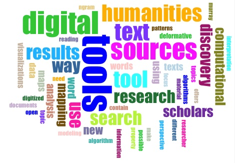 Finding Questions As Well As Answers: Conceptualizing Digital Humanities Research